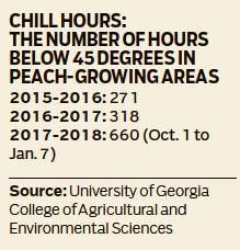 From the Atlanta Journal Constitution, 1/13/2018: Cold