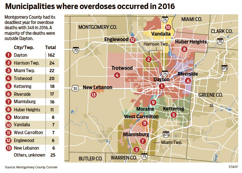 From the Dayton Daily News, 3/25/2017: 2016 deadliest year for ODs