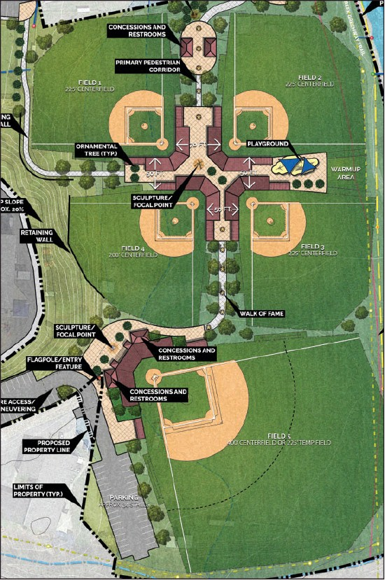 Ad com to pitch bond issue - Hot Springs Sentinel Record , 6