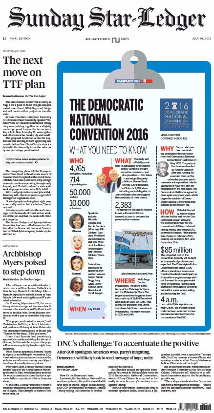 The Star-Ledger Powering NJ.COM, Todays Headline